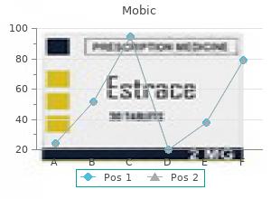 buy cheap mobic line
