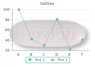 buy valtrex with paypal