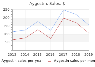 purchase generic aygestin online