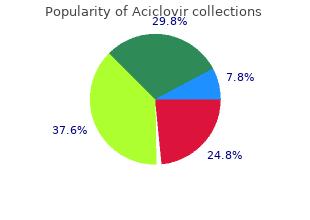 order aciclovir 200mg without prescription