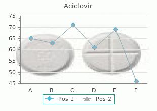 order cheap aciclovir