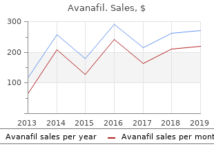 buy 100mg avanafil overnight delivery