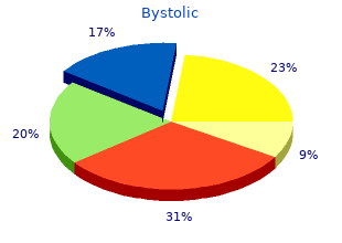 bystolic 5 mg low cost