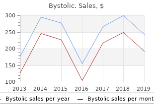 purchase cheap bystolic on line