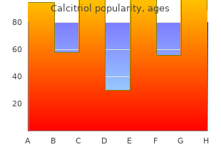 calcitriol 0.25 mcg without a prescription