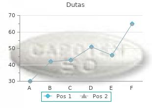 cheap dutas 0.5mg free shipping