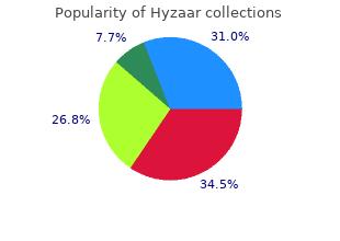 purchase discount hyzaar online