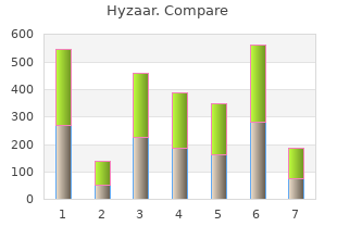 cheap hyzaar 12.5 mg without prescription