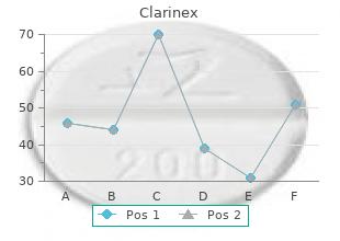 buy discount clarinex 5 mg line