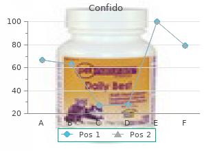 discount confido 60caps with mastercard