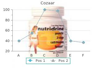 order cozaar 25 mg