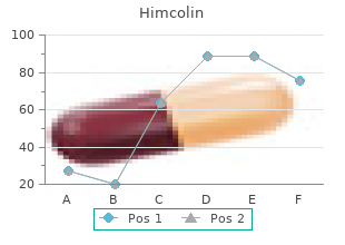purchase genuine himcolin line