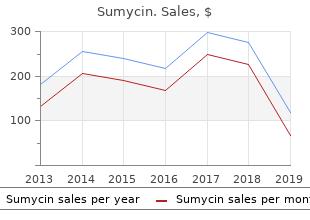 discount sumycin online mastercard