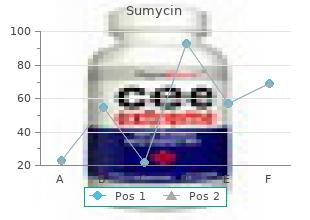 generic sumycin 500 mg line