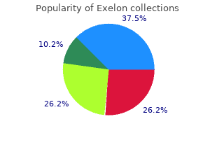 purchase exelon from india