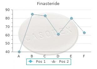 discount finasteride 1 mg visa