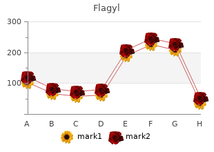 order discount flagyl line