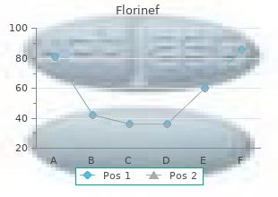 cheap florinef 0.1mg free shipping