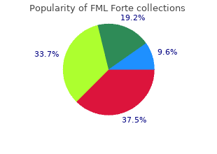 discount fml forte 5  ml visa