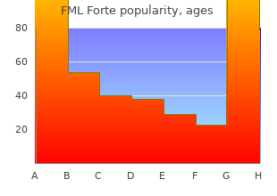 purchase fml forte 5  ml with mastercard