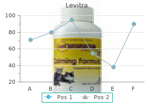 purchase levitra 20 mg without prescription