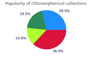 purchase 500mg chloramphenicol fast delivery