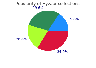 buy discount hyzaar 50 mg on line