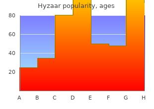 buy hyzaar 50 mg online