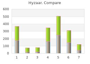 purchase 12.5 mg hyzaar