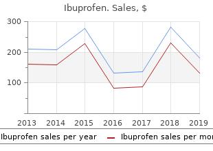 cheap ibuprofen 600 mg online