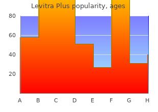 buy levitra plus 400 mg amex