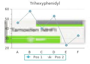 generic 2 mg trihexyphenidyl with amex