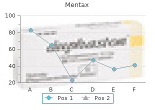 buy generic mentax on line