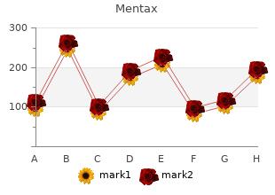 discount mentax express