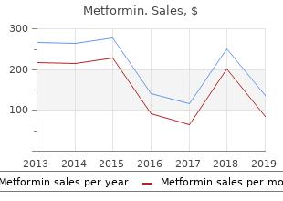 metformin 500 mg mastercard