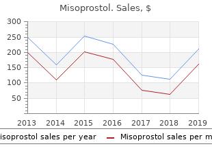 buy misoprostol from india