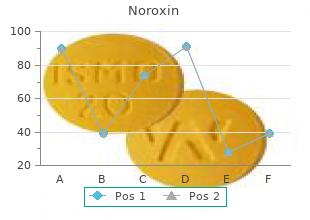 buy genuine noroxin