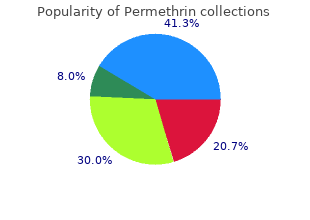 cheapest generic permethrin uk