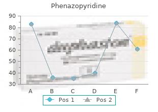 buy discount phenazopyridine 200mg line