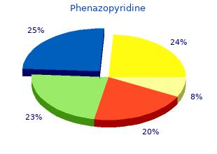 best order for phenazopyridine