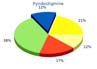 purchase pyridostigmine 60 mg visa