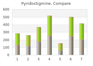pyridostigmine 60 mg with amex