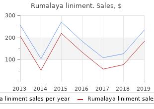 generic rumalaya liniment 60  ml free shipping