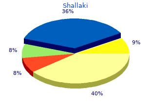 shallaki 60caps generic