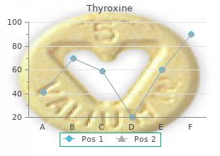 75mcg thyroxine fast delivery
