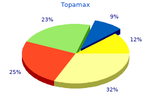 topamax 200mg with amex