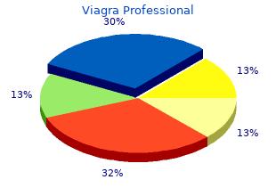 purchase viagra professional 100 mg on line