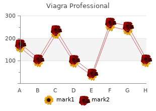 order discount viagra professional