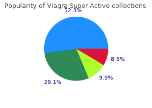 order viagra super active from india