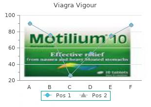 cheap 800 mg viagra vigour visa